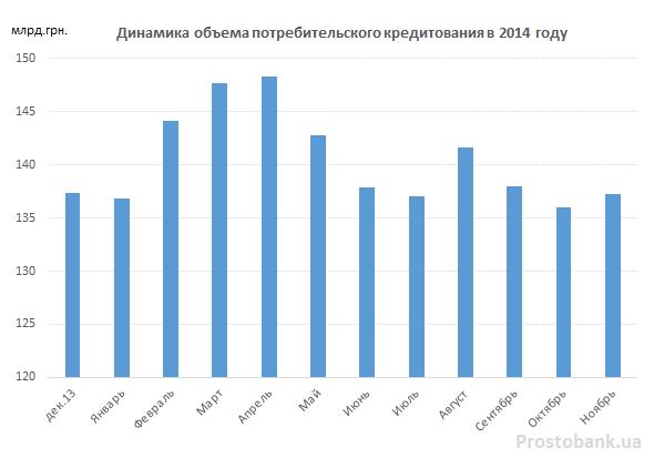 займы под залог недвижимости в ростове и ростовской области