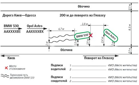 Как нарисовать схему ДТП