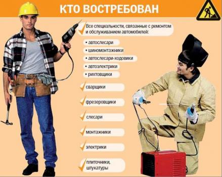 Кто востребован на рынке труда в начале 2011 года