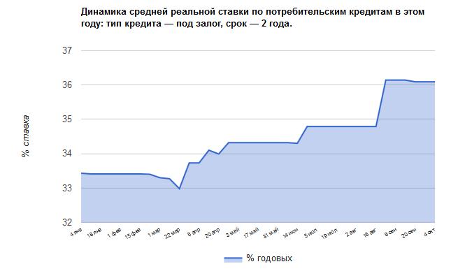 Рейтинг кредитных брокеров ua брокеры форекс mt4
